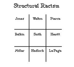 StructuralRacism1