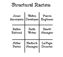 StructuralRacism2