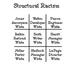 StructuralRacism3